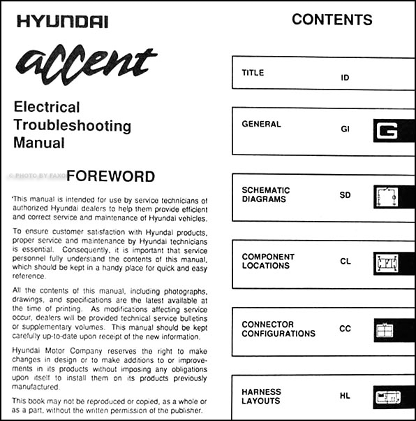 Hyundai Accent Wiring Diagram