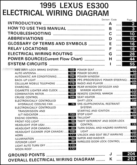 1995 Lexus Es 300 Wiring Diagram Manual Original