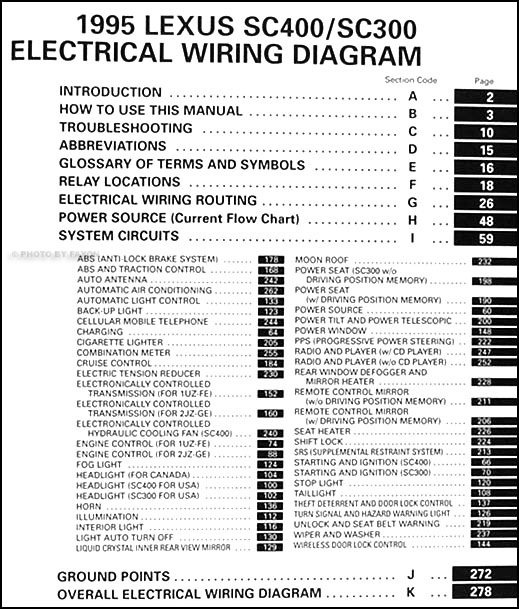 1995 Lexus SC 300/400 Wiring Diagram Manual Original on 1995 nissan hardbody wiring diagram, 1995 jeep yj wiring diagram, 1999 lexus gs300 wiring diagram,