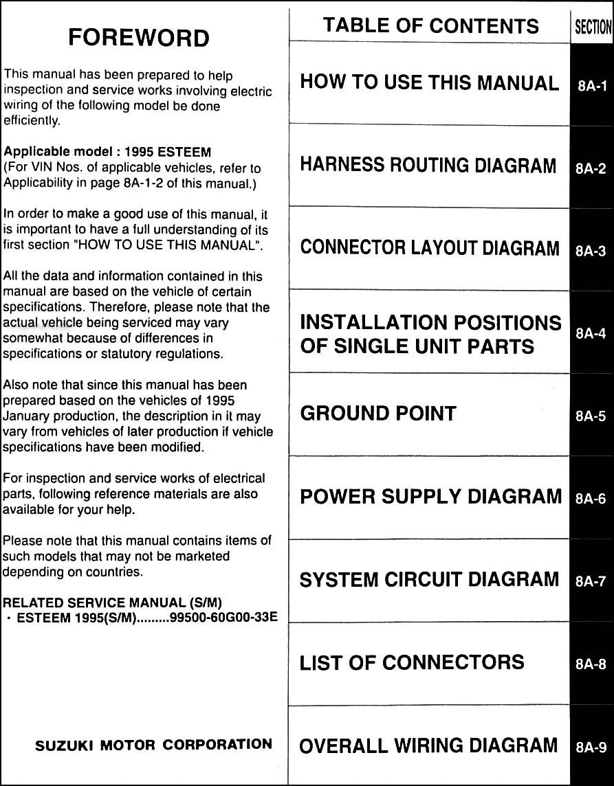 1995 Suzuki Esteem Wiring Diagram Manual Original