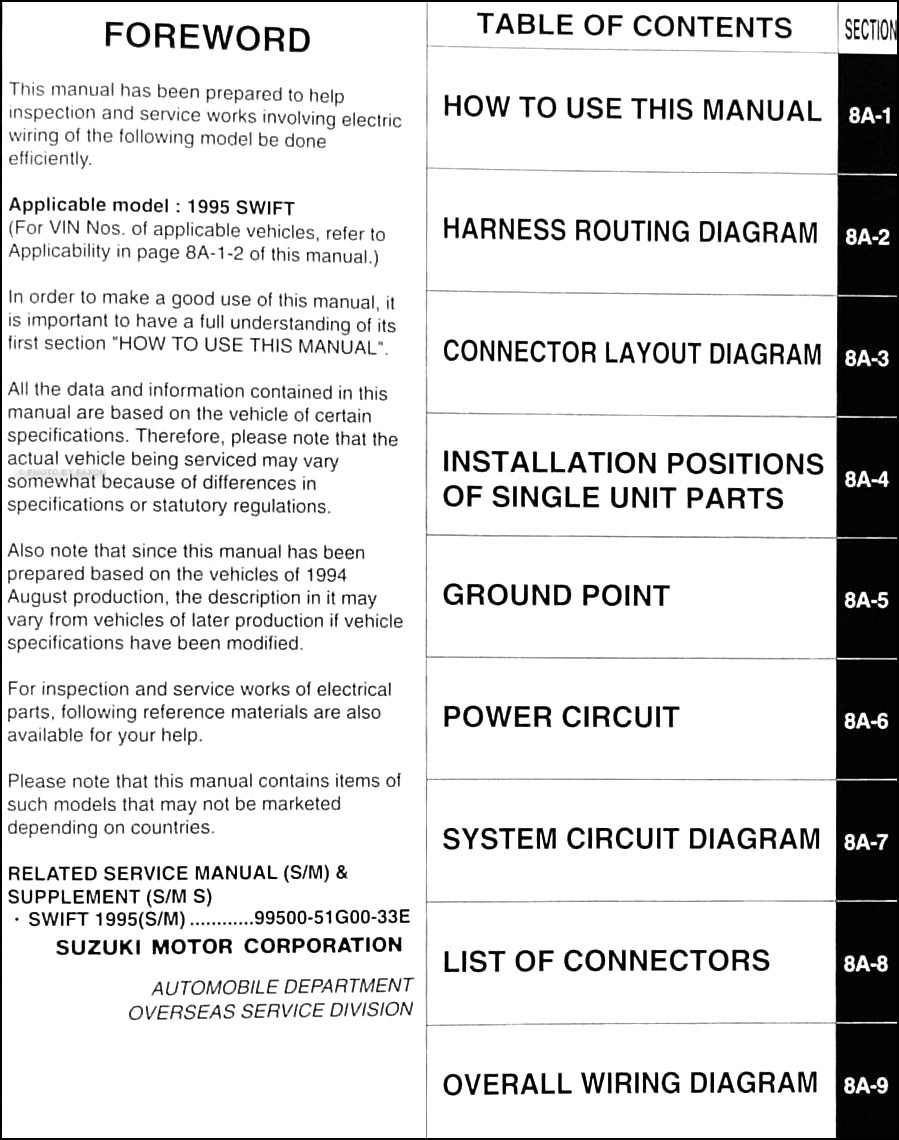 1995 Suzuki Swift Wiring Diagram Manual Original