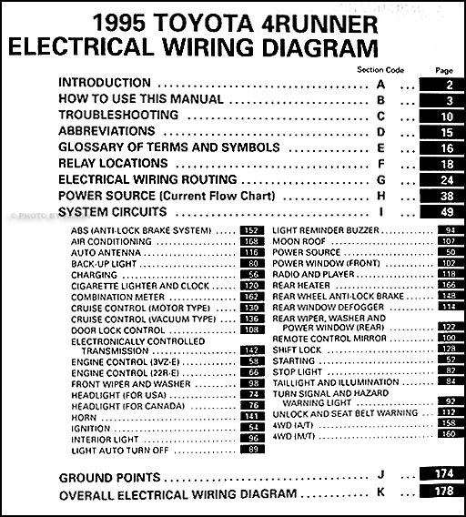 1995 toyota 4runner wiring diagram manual original rh faxonautoliterature com 1998 Toyota 4Runner Parts Diagram 1998 Toyota 4Runner Parts Diagram