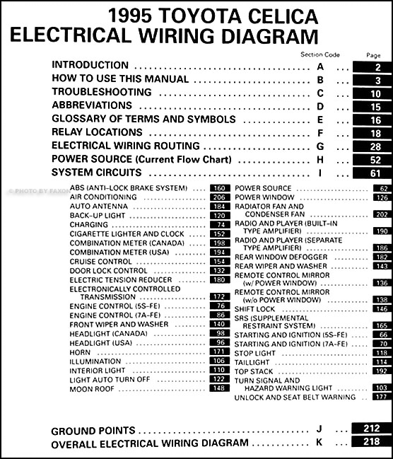 1995 Toyota Celica Electrical Wiring Diagram Manual Original