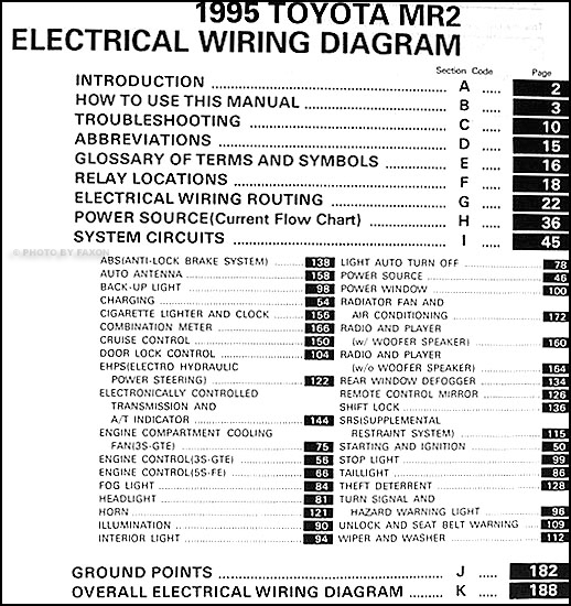 Groovy 1995 Toyota Mr2 Wiring Diagram Manual Original Wiring Digital Resources Indicompassionincorg