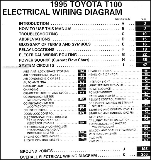 1995 toyota t100 truck wiring diagram manual original1995 toyota t100 truck wiring diagram manual original � table of contents