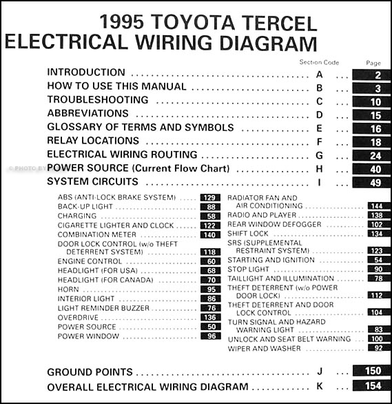 1995 toyota tercel wiring diagram manual original rh faxonautoliterature com