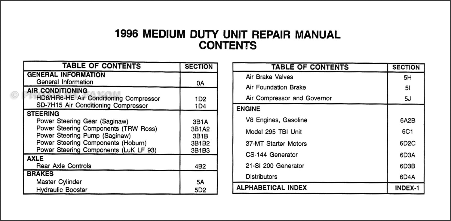 1996 Chevy Topkick Wiring Diagram Another Blog About Gmc Diagrams Free Kodiak B7 P6 Overhaul Manual Original Rh Faxonautoliterature Com