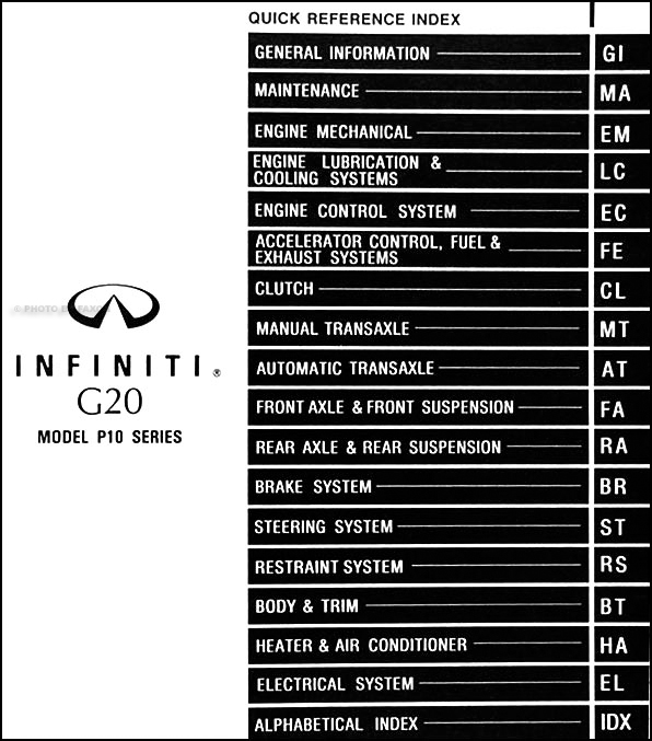 1998 infiniti i30 wiring diagram new era of wiring diagram • wiring diagrams for 2001 infiniti i30 wiring diagram library rh 45 desa penago1 com bose car amplifier wiring diagram infiniti i30 vss schematics