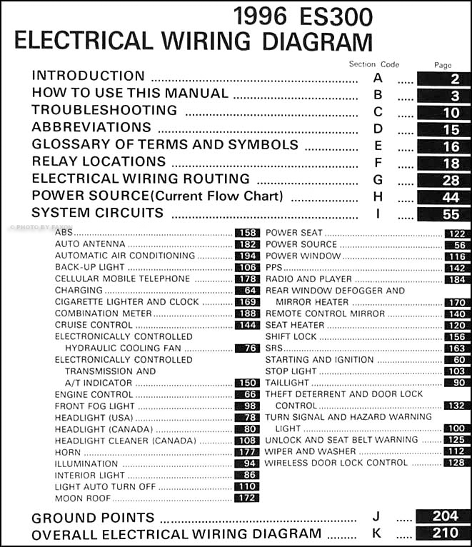 1996 Lexus Es300 Wiring Diagram - 17.2.asyaunited.de • on mitsubishi eclipse diagram, mazda 626 diagram, ford explorer diagram, toyota tundra diagram, bmw 325i diagram, mini cooper diagram, ford fusion diagram, honda civic diagram, toyota tacoma diagram, bmw x3 diagram, nissan 350z diagram, audi a4 diagram, buick century diagram, ford mustang diagram, jeep cherokee diagram, kia optima diagram, kia sephia diagram, mercury mountaineer diagram, ford focus diagram, nissan altima diagram,