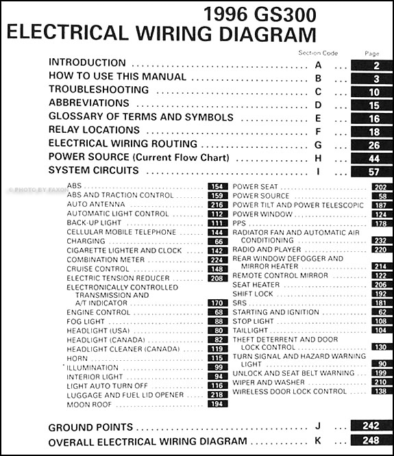 Tremendous Lexus Electrical Wiring Diagram Manual Basic Electronics Wiring Wiring Digital Resources Spoatbouhousnl