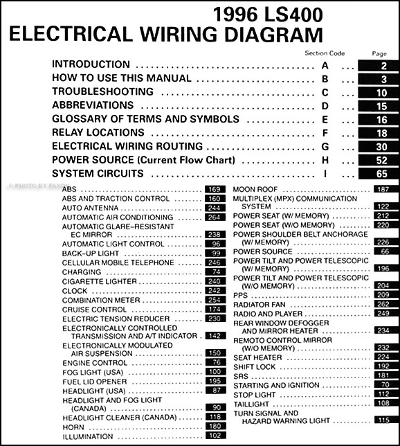91 Lexus Ls400 Fuse Box Diagram
