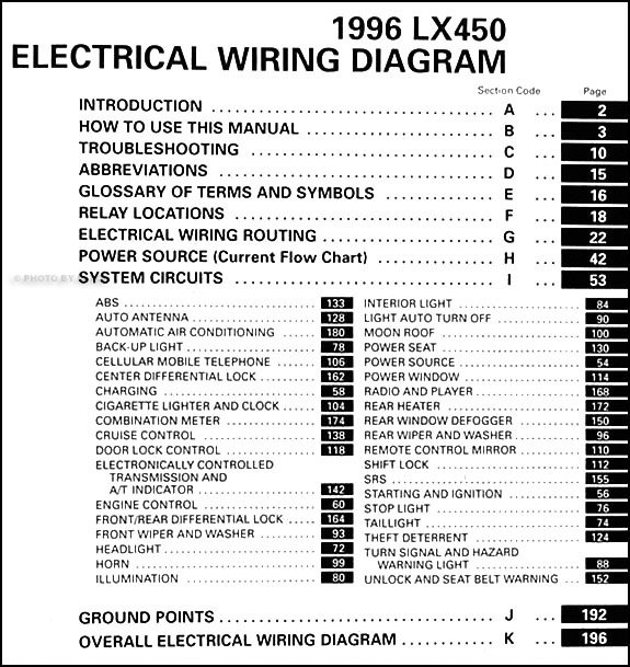 Diagram  2006 Lexus Lx 47wiring Diagram Original Full Version Hd Quality Diagram Original