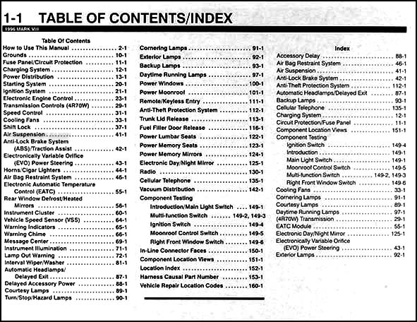1996 lincoln mark viii electrical and vacuum troubleshooting manual � table  of contents page 1