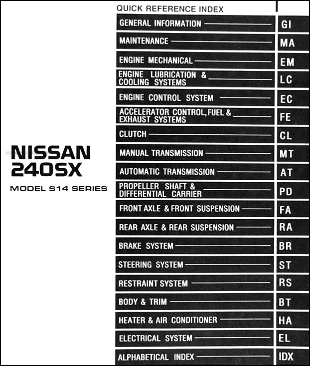 89 240sx Stereo Wiring Diagram - Wiring Diagram Expert on 95 240sx fuse box diagram, fuse box wiring diagram, nissan wiring diagram, nissan 240sx wire diagram, 1994 nissan altima stereo diagram, 91 240sx injector wire diagram, 1995 nissan hardbody stereo diagram, 95 240sx radio harness diagram, 240sx suspension diagram, 240sx transmission diagram, 240sx seats, 93 nissan 240sx engine diagram, radio wiring diagram, nissan pathfinder stereo harness diagram, 1999 nissan altima engine diagram, 96 nissan maxima audio diagram,