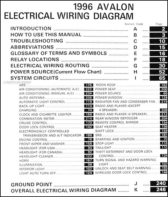 1996 Toyota Avalon Wiring Diagram - 1.stiveca.nl • on toyota car radio wiring diagram, toyota yaris radio wiring diagram, toyota tundra radio wiring diagram,