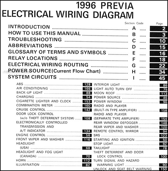 1996 toyota previa wiring diagram manual original � table of contents