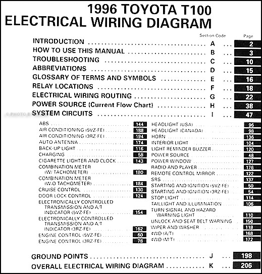 1996 Toyota T100 Truck Wiring Diagram Manual Original. 1996 Toyota T100 Truck Wiring Diagram Manual Original Table Of Contents. Toyota. 1996 Toyota T100 Motor Diagram At Scoala.co