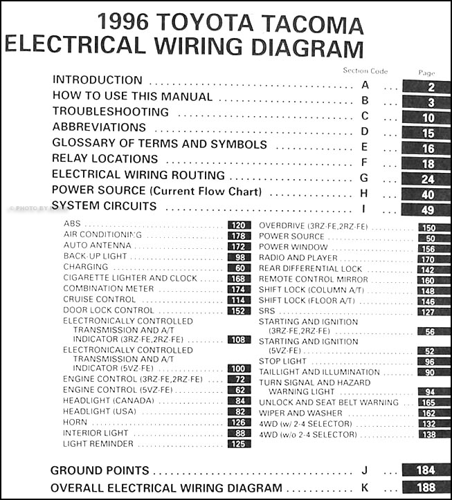 1996 Taa Wiring Diagram Schematicsrhksefanzone: 1996 Tacoma Wiring Diagram At Gmaili.net