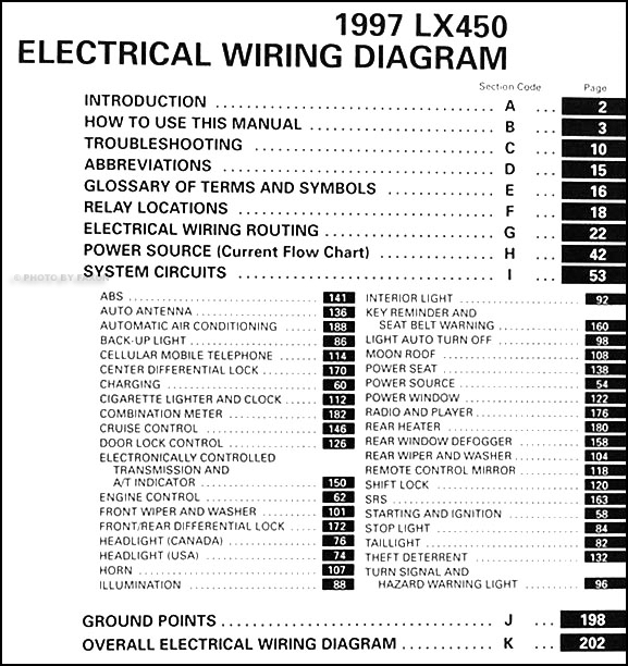 1997    Lexus       LX       450       Wiring       Diagram    Manual Original
