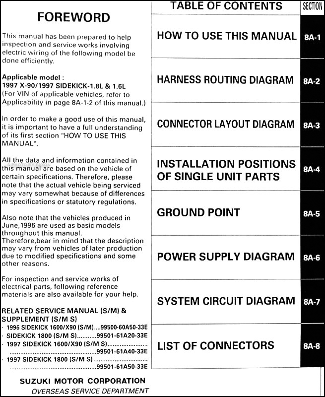 1997 suzuki sidekick 1600 and sport 1800 x 90 wiring diagram manual rh faxonautoliterature com