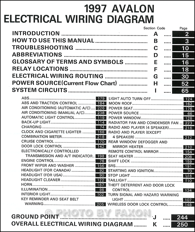 1997 Toyota Avalon Wiring Diagram Manual Original: 1996 Toyota Avalon Radio Wiring Diagram At Jornalmilenio.com