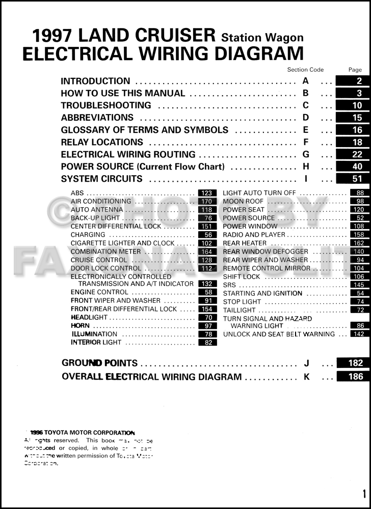 1997 toyota land cruiser wiring diagram manual original pt cruiser stereo wiring diagram 1997 toyota land cruiser wiring diagram manual original table of contents page