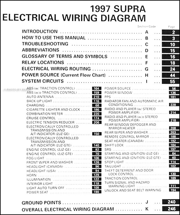 1997 toyota supra wiring diagram manual original rh faxonautoliterature com toyota supra electrical wiring diagram 1994 toyota supra wiring diagram