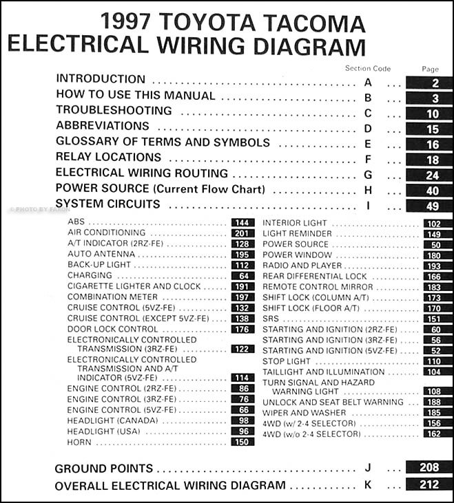 1997 toyota tacoma pickup wiring diagram manual original � table of contents