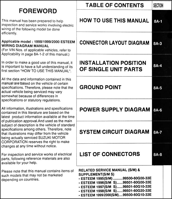 1998 2001 suzuki esteem wiring diagram manual original