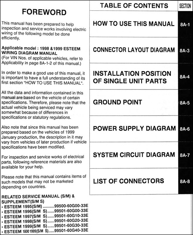 1998 1999 suzuki esteem wiring diagram manual original