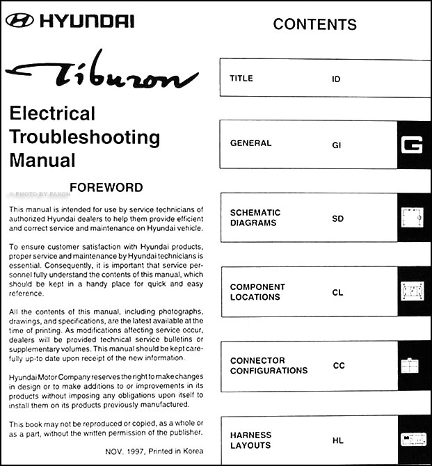 2003 Hyundai Sonata Engine Diagram Wiring Diagramrh42tempoturnde: 2001 Hyundai Sonata Engine Diagram At Gmaili.net