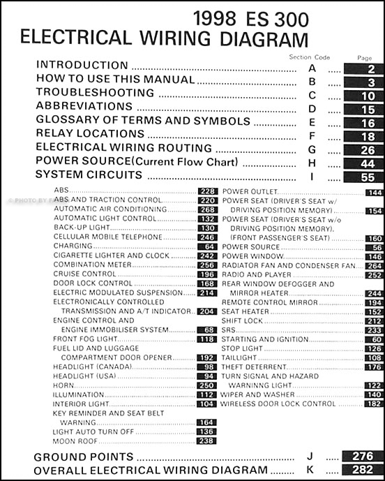1998 lexus es 300 wiring diagram manual original 1998 Oldsmobile Bravada Wiring Diagram 1998 lexus es 300 wiring diagram manual original � table of contents