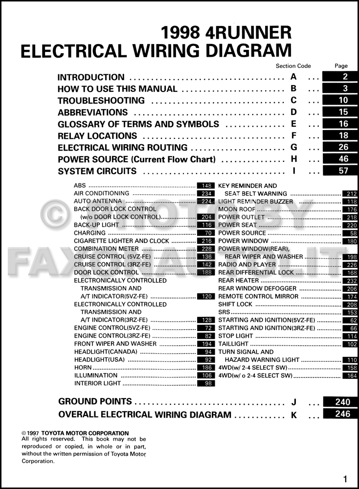 4runner wiring diagram wiring diagrams second 4runner wiring diagram wiring diagram mega 2001 4runner wiring diagram 4runner wiring diagram