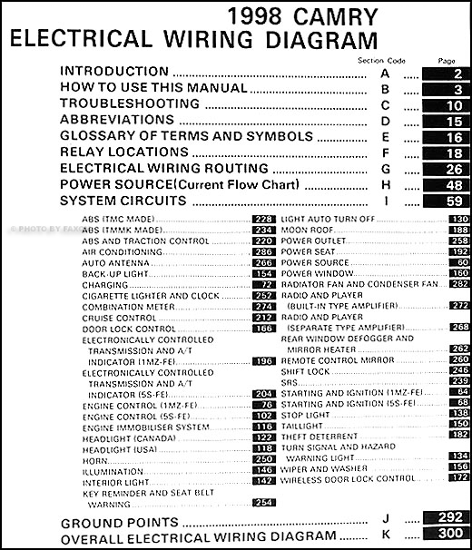1998 Toyota Camry Wiring Diagram Manual Original