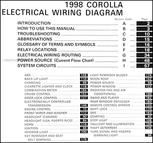 1998 toyota corolla wiring diagram manual original � table of contents