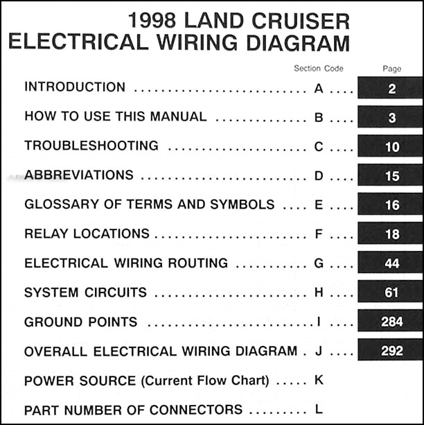 1998 Toyota Land Cruiser Wiring Diagram Manual Original