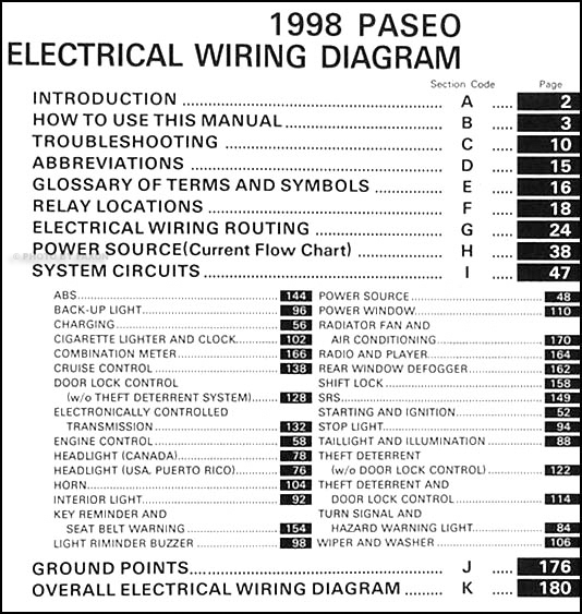 1998 Toyota Paseo Wiring Diagram Manual Original