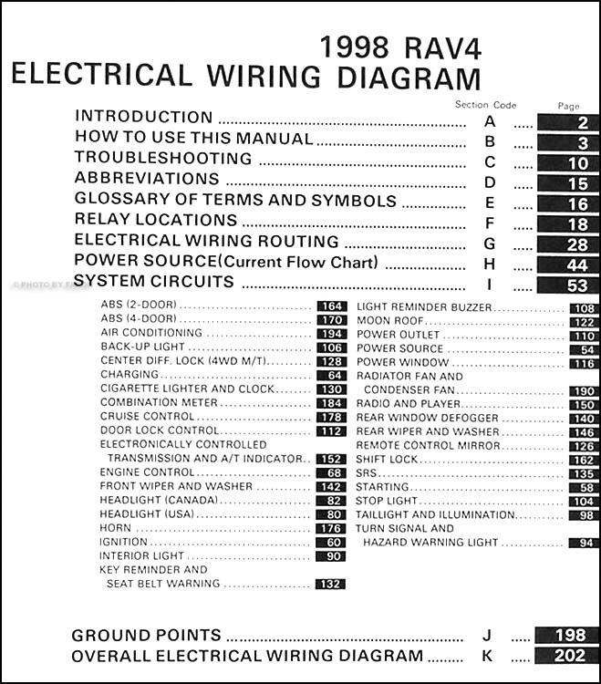 2008 toyota rav4 wiring diagram manual original 5 1 yogabeone bs de \u2022