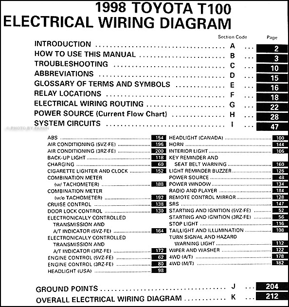 toyota t100 wiring diagram box wiring diagram1998 toyota t100 truck wiring diagram manual original 1996 toyota t100 wiring diagram 1998 toyota