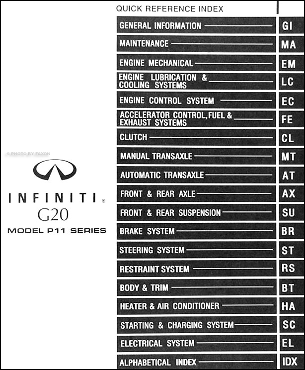 Infiniti G20 Wiring Diagram Data Schemarh2fghtfbjoernstangde: 2000 Infiniti Wiring Diagrams At Gmaili.net