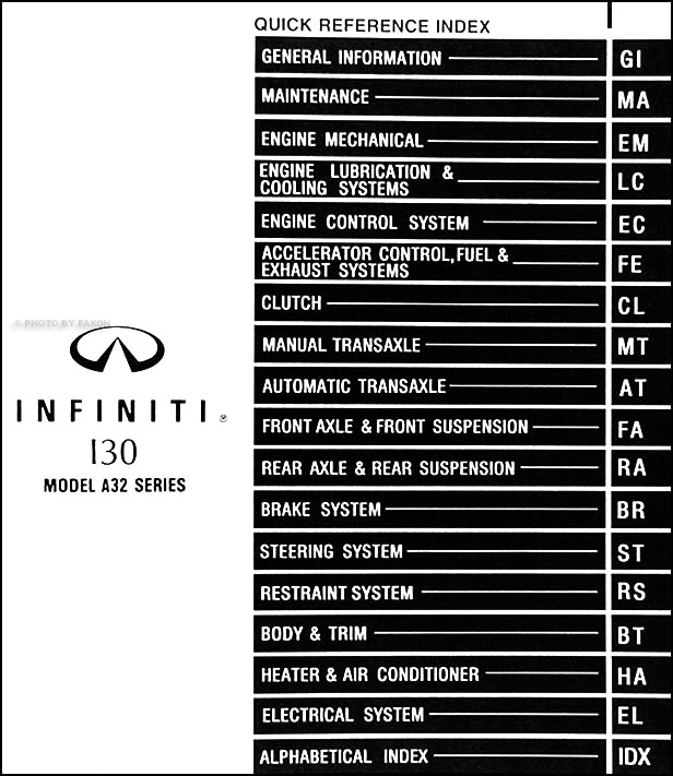 Infiniti J30 Wiring Diagram - Wiring Diagram Third Level on infiniti g20 repair manual, infiniti transfer case, infiniti accessories, infiniti fuses, infiniti parts,