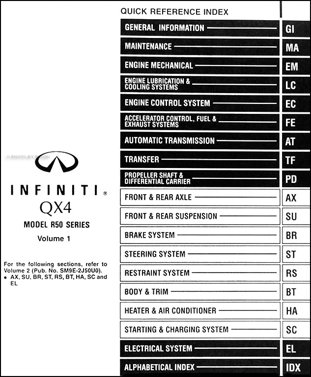 2001 infiniti qx4 fuse diagram wiring schematic diagram pontiac firebird fuse box diagram infiniti qx4 fuse box diagram #14