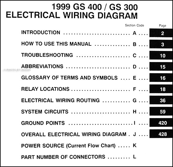 1999 lexus gs 300 400 wiring diagram manual original rh faxonautoliterature com 2000 lexus gs300 audio wiring diagram