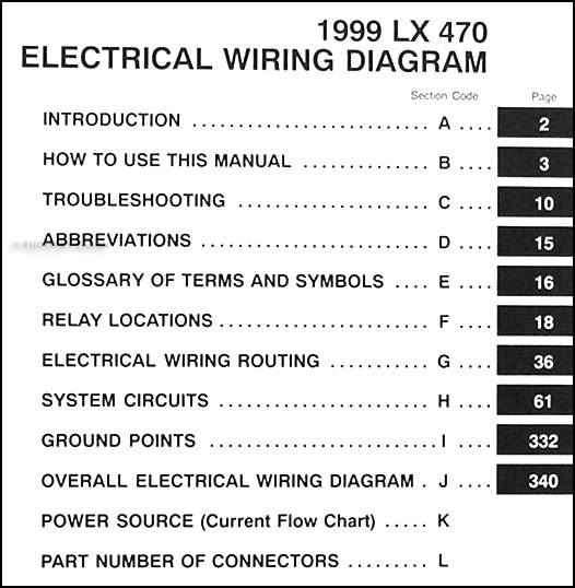 1999 lexus lx 470 wiring diagram manual original rh faxonautoliterature com