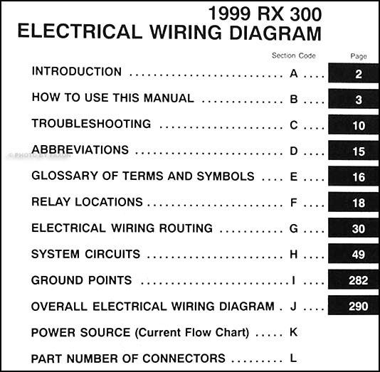 1999 Lexus Rx 300 Wiring Diagram Manual Original