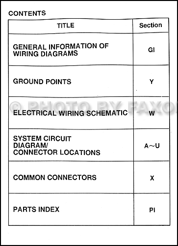 1999 Mazda MX-5 Miata Electrical Wiring Diagram Original