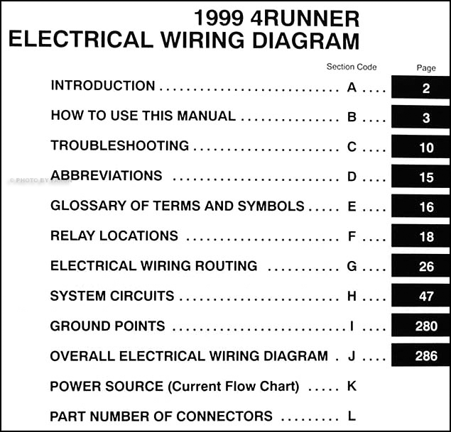 Terrific Radio Wiring Diagram For 2003 Toyota 4Runner General Wiring Wiring 101 Tzicihahutechinfo