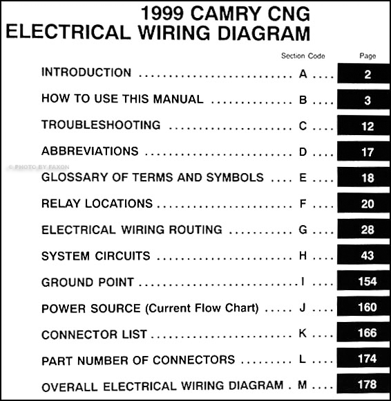 1999 Toyota Camry Cng Wiring Diagram Manual Original