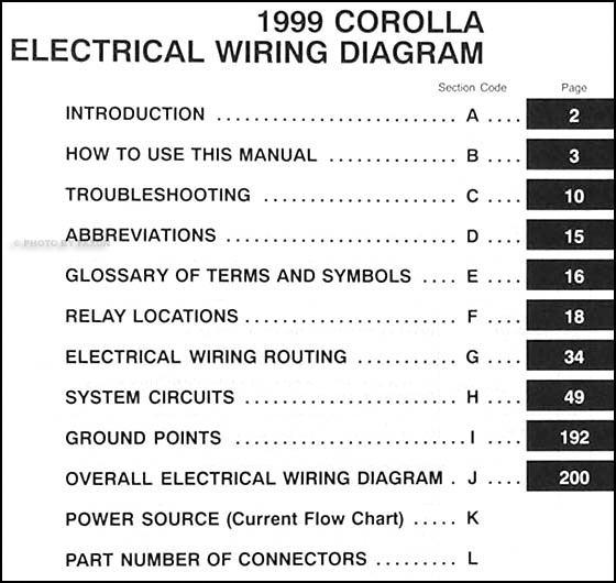 1999 toyota corolla wiring diagram manual original 1999 toyota corolla wiring diagram manual original · table of contents