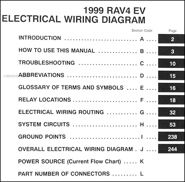 1999 rav4 wiring diagram schematics wiring diagrams u2022 rh parntesis co 2001 RAV4 2002 RAV4